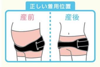ワコール骨盤ベルトの付け方正しい着用位置