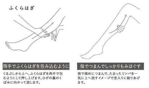足首マッサージの方法2