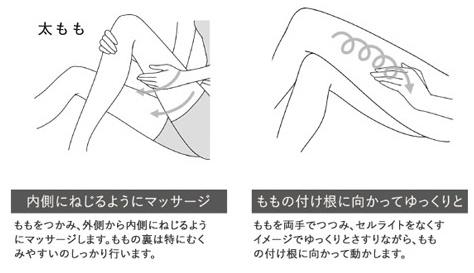 足首マッサージの方法3