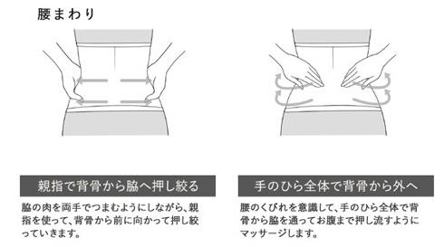 足首マッサージの方法5