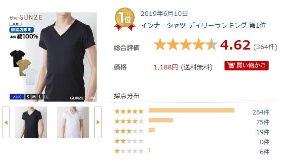綿100%インナーシャツ口コミ評価